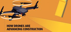 Marketing and Advertising for drone